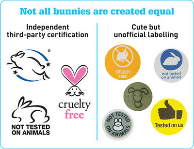 Cruelty free; no animal testing; cruelty free logo